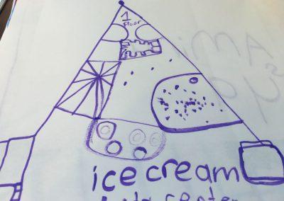 NIA - Ice Cream Data Center